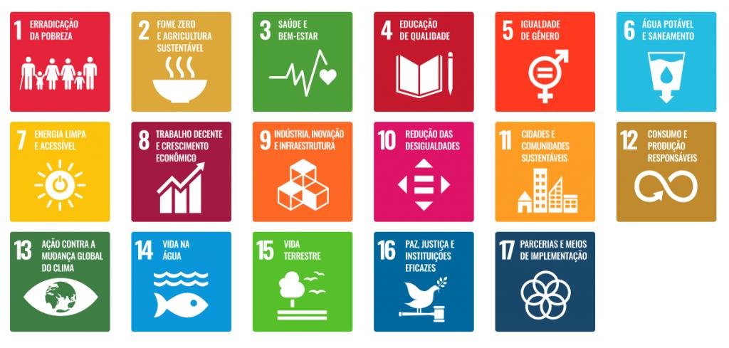 Ilustração com os 17 Objetivos de Desenvolvimento Sustentável da ONU. Cada Objetivo encontra-se em um quadrado colorido com uma figura que o representa.